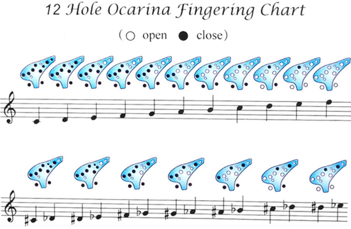 12 Holes Ocarina Ceramic Alto C Legend of Zelda Smoldered Ocarina Flute Music Instrument ( Sharp Corners )