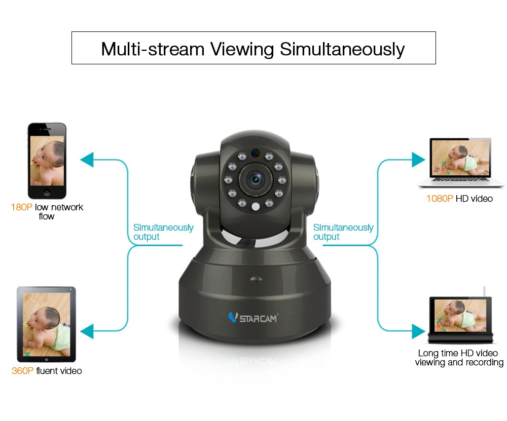 Vstarcam C37S HD 1080P Wireless WiFi IP Indoor Security Camera Night Vision / P2P / Motion Detection / Pan and Tilt