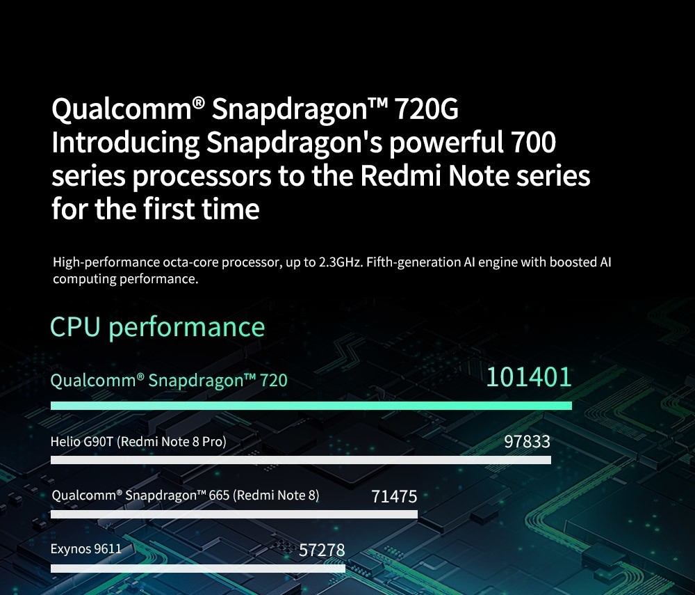 Xiaomi Redmi Note 9S Smartphone The Latest Smart Phone of Redmi Series Global Version EU Plug